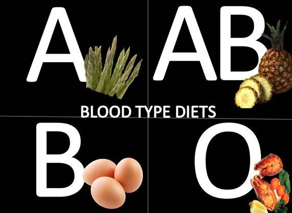 دمك من فئة AB.. حذار إذاً!